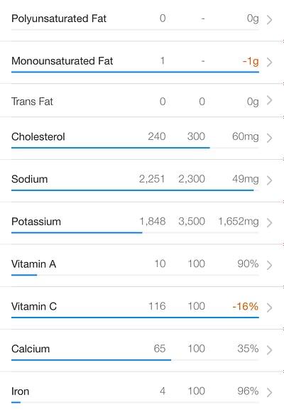 MyFitnessPal Nutrients1