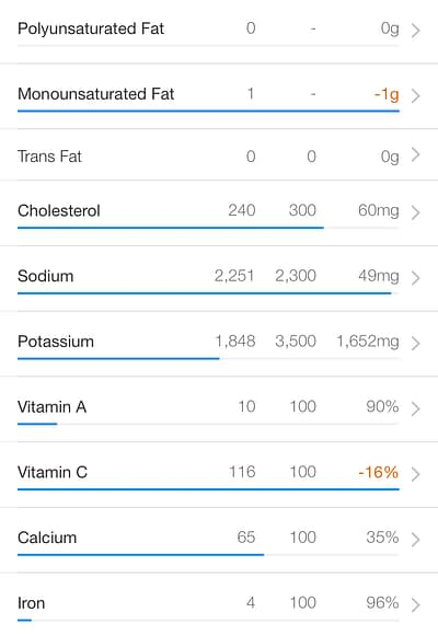MyFitnessPal Nutrients1