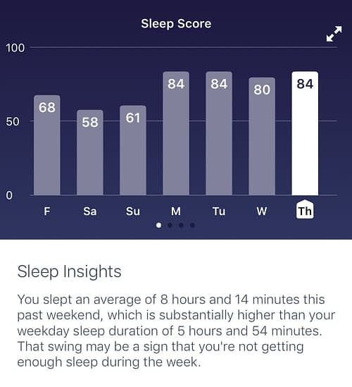 Fitbit Sleep Insight